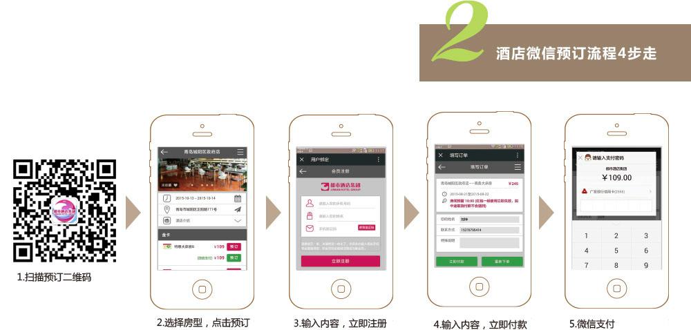 2.酒店微信预订流程4步走